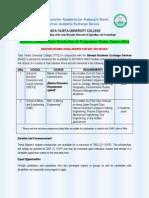 TAITA TAVETA UNIVERSITY COLLEGE - DAAD in-CountryIn-Region Scholarships for Postgraduate Studies, Eastern Africa_0