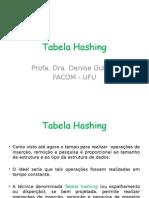 1 Tabela Hashing
