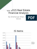 Q1 2015 Real Estate Analysis