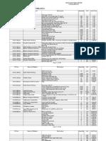 Price Monitoring 2014