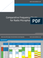 Radio Mic Frequency Charts 2014
