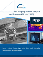 Cooled Infrared Imaging Market Analysis and Forecast