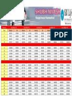 60k Shubh Nivesh Plan