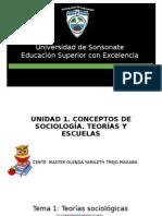 Unidad 1-Tema 1 de Sociología Rural