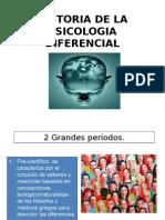 Historia de La Psicología Diferencial