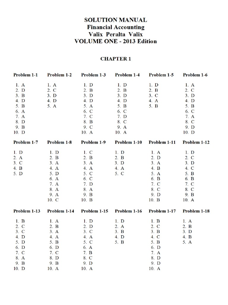 valix peralta solution manual Solution manual financial accounting valix and peralta volume one - 2008 edition 1 chapter 1 problem 1-1 problem 1-2 1 2 3 4 5 6 7 8 9.