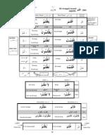arabic grammer