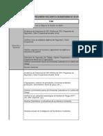 Lista de Chequeo Auditoria OHSAS