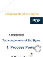 Components of Six Sigma