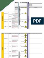 Matriz de Selección de EPIS Y EPP Modelo