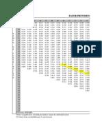 Fator Previdenciário 2000 2015 DIVULGAÇÃO