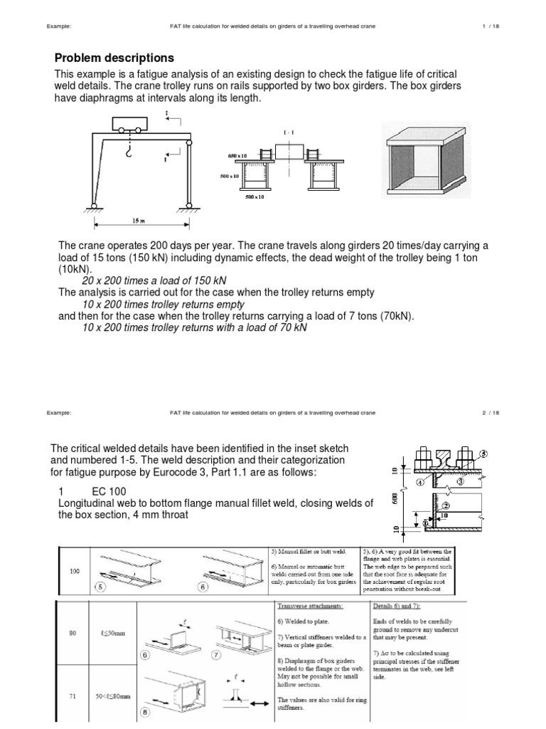 Rak-83_3100 Fatigue Design Example_1 | Bending | Fatigue