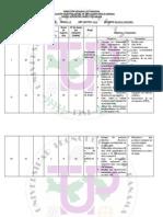 Dirección Regional de Veraguas Plan de Estudios