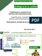2. ESTRUCTURA Organizacional y La Calidad2012-1