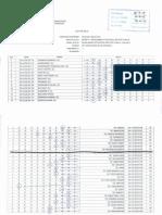 8. MANAJEMEN STRAGEIK SEKTOR PUBLIK - DR NGADIJONO.pdf