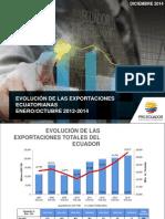 Evolucion de Las Exportaciones Hasta El 2014