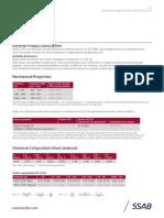 Hardox 450 Data Sheet