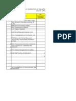 Collecting n Listing POA Semua CC