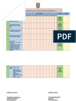 Program Intervensi Kehadiran Murid 2015