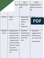 Tabel Ringkasan-Liposom-Ethosom-Niosom-Transfersom.pptx