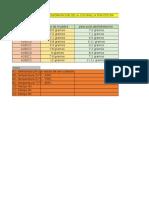 Excel Control de calidad de los labiales,cochinilla