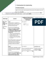 artifact 4 mathematics curriculum field