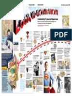 Historia Superman