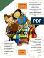 mapa diversidad cultural