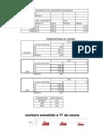 Datos de Rotura