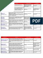 INCOTERMS-usos-1.rtf
