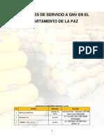 Estaciones de Servicio a Gnv en La Paz