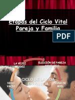 Ciclo Vital Familiar y Crisis Normativas