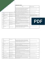 Alcances, requisitos, días y horarios de cursado 2015.pdf (1).pdf