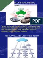 Técnologia Híbrida Toyota