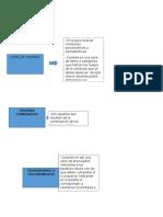 Evaluación Didactica de La Matematicas 3ro