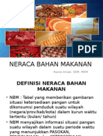 NERACA BAHAN MAKANAN