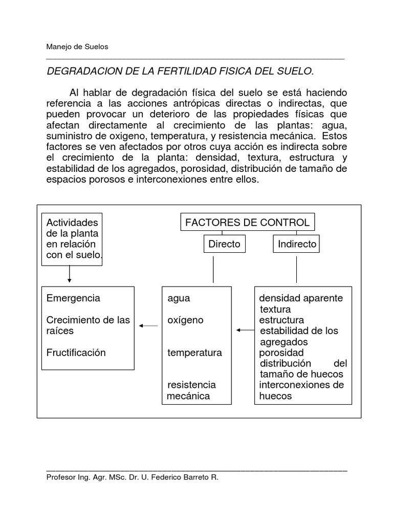 Degradacion Fisica Compactacion