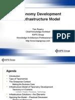 Taxonomy Development in Enterprise Workshop