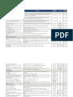 Anexo 2 - Fuentes de Informacion