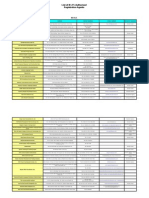 List of IELTS Authorised Registration Agents