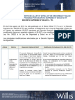 Cuadro Comparativo rreglamento de Ley  29783