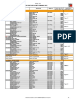 Lista de Preturi Baumit 2015 (2)