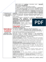 CRIMINOLOGIA_CUADRO. UBA DERECHO.doc