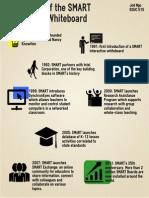 educ515 infographic