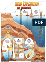 Petroleum Exploration and Production Front