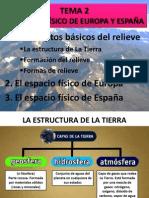 El espacio físico de Europa y España