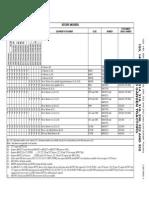 John Deere 120-332 Attachment & Tractor Interchangeability(Dated Feb04)
