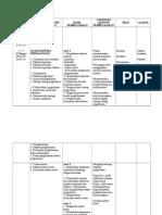 RPT   PD 2011 F4.doc