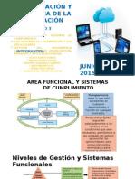 TECNOLOGIA DE INFORMACIÓN EN CONTABILIDAD Y FINANZAS, CADENAS DE SUMISTRO, RECURSOS HUMANOS, ETC.