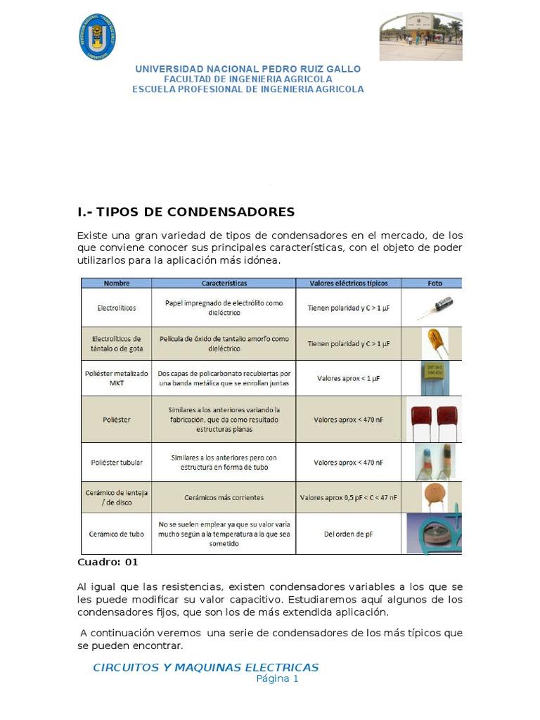 Tipos de Condensadores f5d8d427bf33